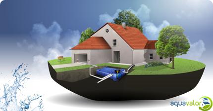 r cup ration d 39 eau de pluie pour la maison et le jardin. Black Bedroom Furniture Sets. Home Design Ideas