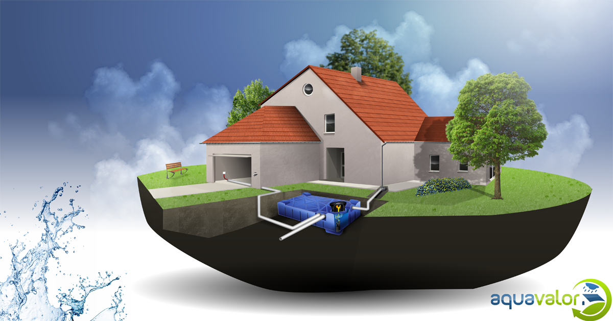 principe de la r cup ration d 39 eau de pluie expliqu de a z. Black Bedroom Furniture Sets. Home Design Ideas